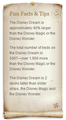 Fun Facts and Tips about Disney's Newest Cruise Ship, the Disney Dream